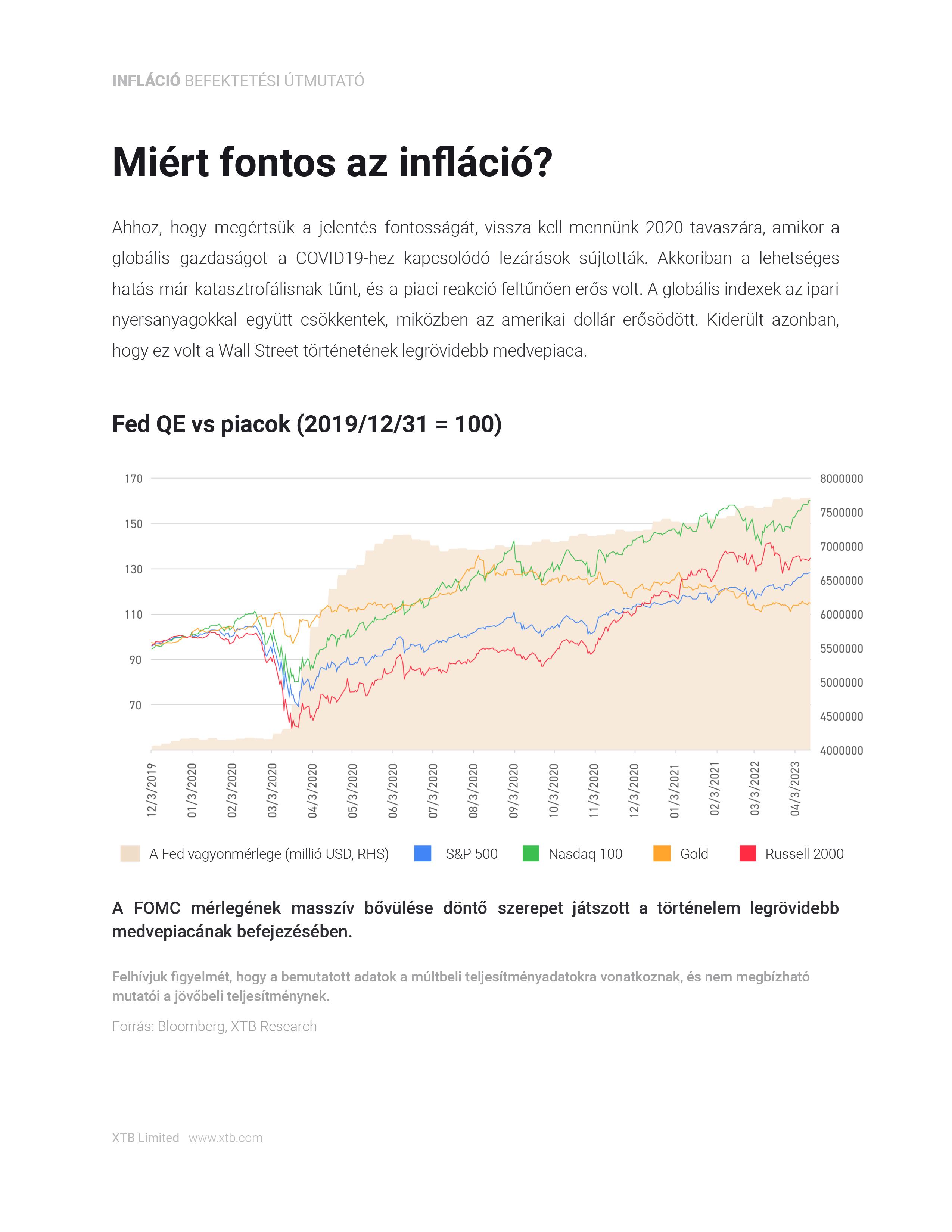 Inflation - Report HU-4
