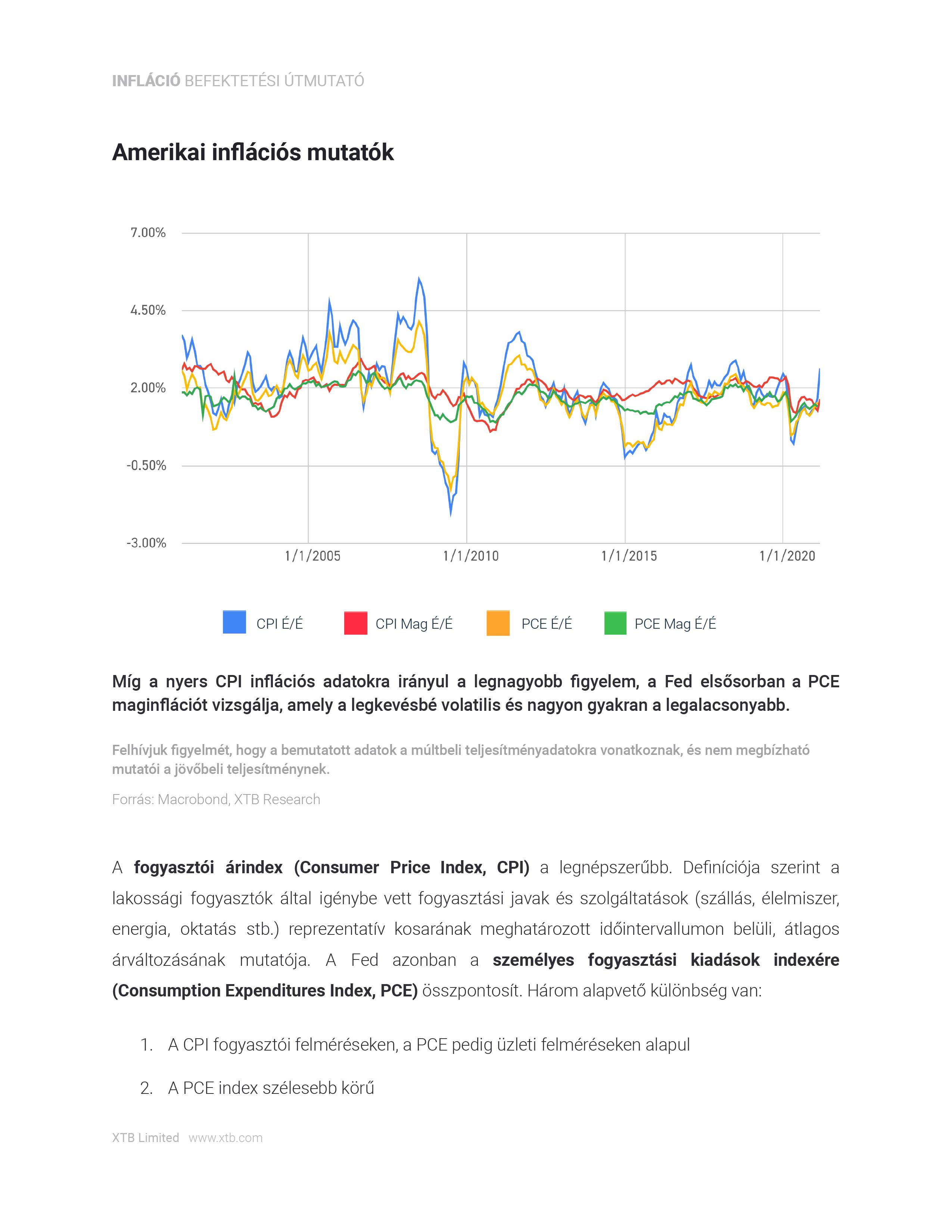 Inflation - Report HU-6